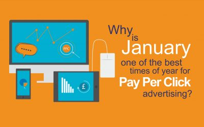 Increase Your Ppc Spend For Highly-Anticipated January Sales