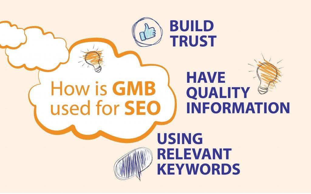 Blogg Gmb